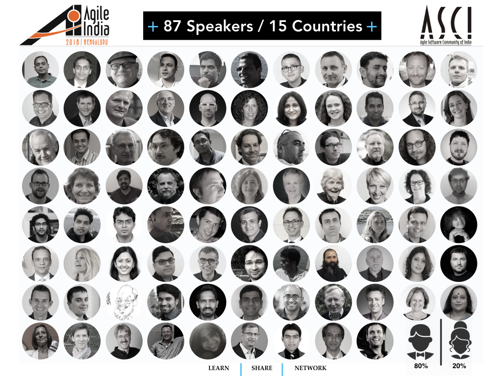 Agile India 2018 Speakers